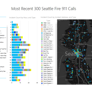 Real Time 911 >> Realtime 911 Seattle 2019 2020 New Car Release Date